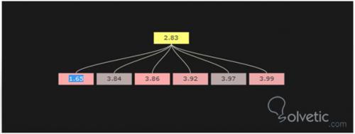 Javascript-spacetree.jpg