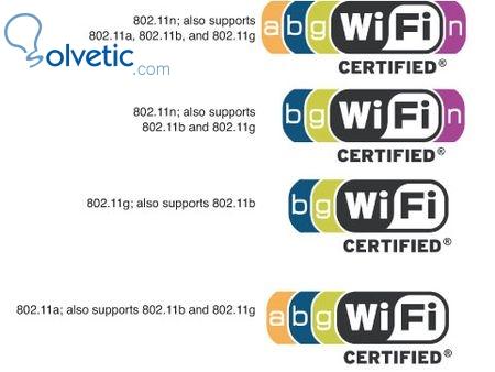 wi-fi logos.jpg