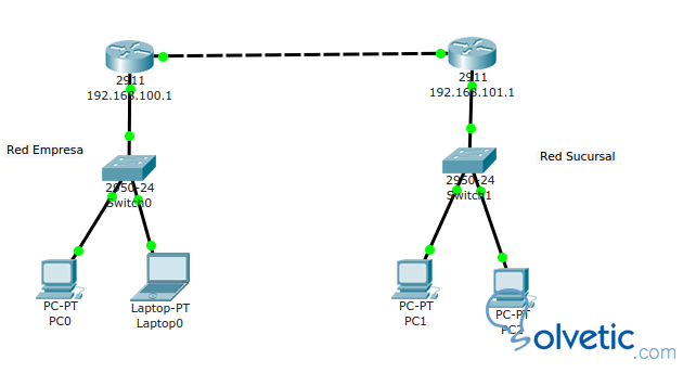 cisco-packet-tracer16.jpg