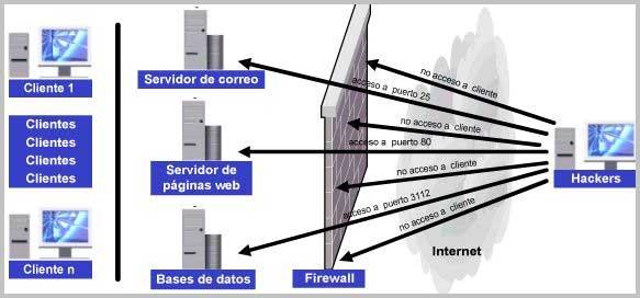 Imagen adjunta: firewall-windows-.jpg