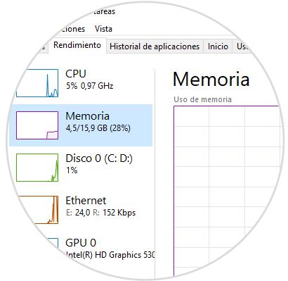 Imagen adjunta: rendimiento-memoria-windows-10-1.png