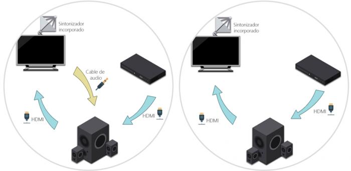 Imagen adjunta: 2-comparacion-HDMI-ARC.png