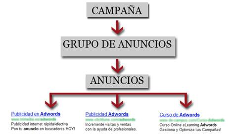 trucos_adwords2.jpg
