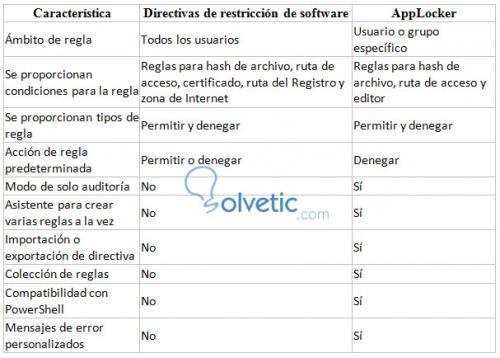 Applocker-configuracion.jpg