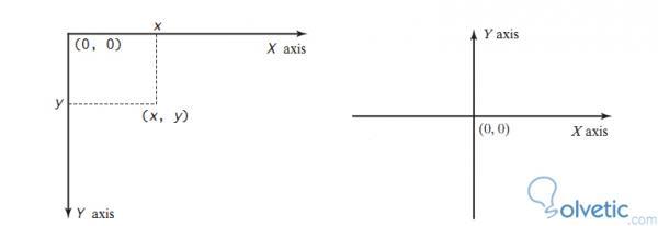java_sist_generacion_graf2.jpg