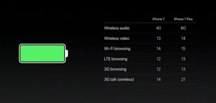 Imagen adjunta: bateria-iphone-7.jpg