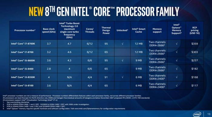 Imagen adjunta: procesadores-intel-8.jpg