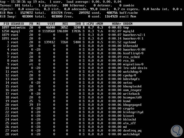 Verificación-de-los-valores-de-los-procesos-en-Linux-2.png