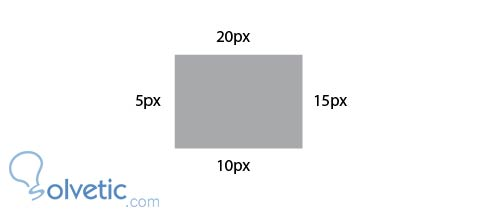 margin-padding-02.jpg