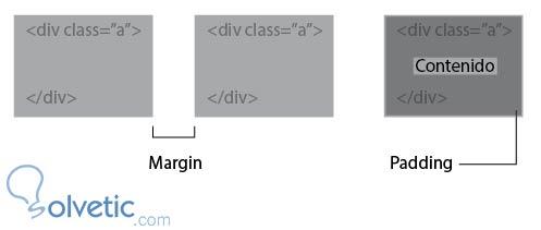 margin-padding-01.jpg