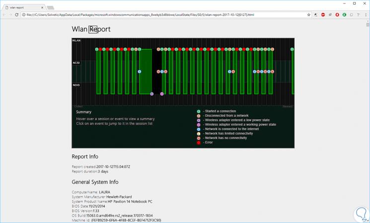 3 Datos del reporte generado wifi.png