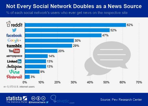 Imagen adjunta: redes-sociales-y-noticias.jpg