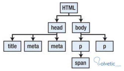 html5_dom.jpg