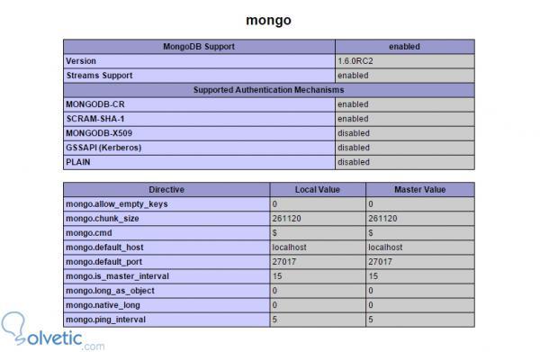 conectar-php-con-mongoDB3.jpg