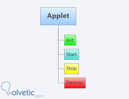 java_applets_detalle.jpg