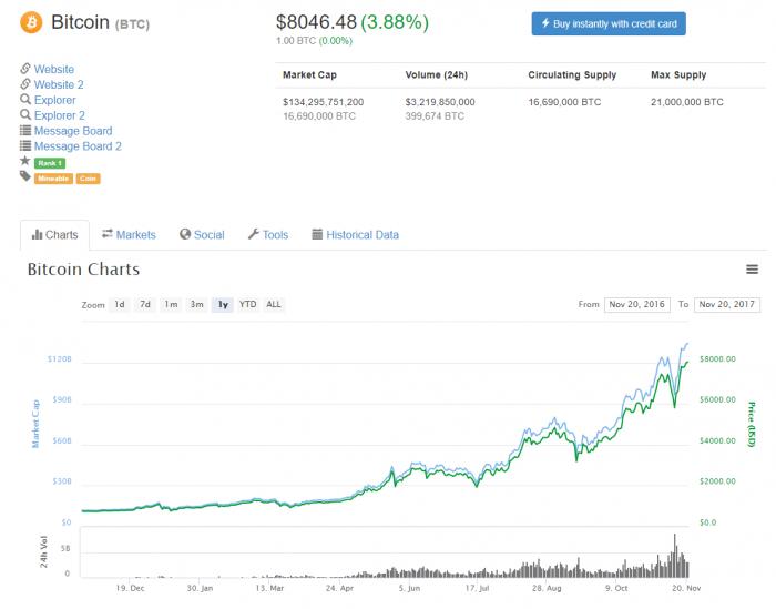 Imagen adjunta: bitcoin-8000-record.png