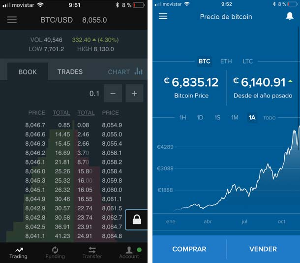 Imagen adjunta: bitcoin-8000-cotizacion-coinbase-bitfinex.jpg