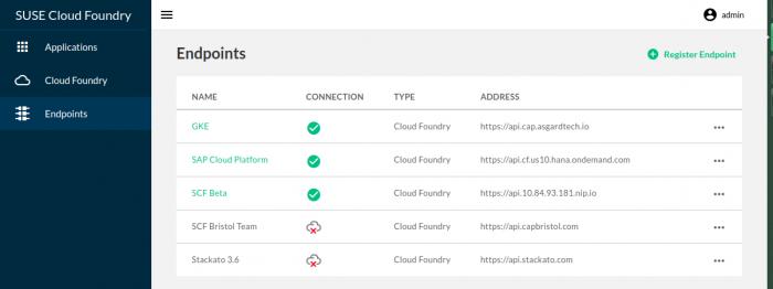 Imagen adjunta: SUSE-Cloud-Foundry-2.png