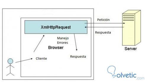 html5_ajaxerrores.jpg