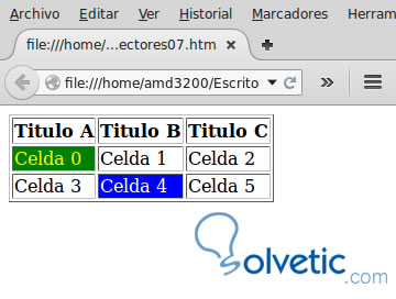 JQuery-selectores7.jpg