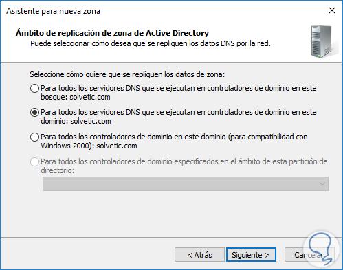 ambito-replicacion-Active-Directory.png